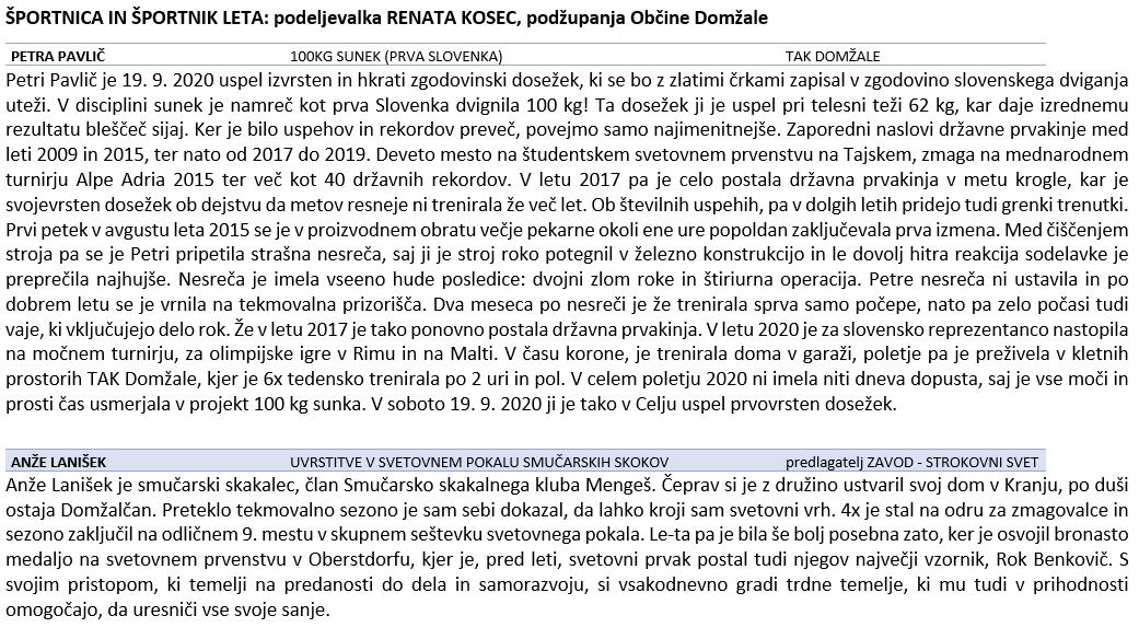 7.1 ŠPORTNICA IN ŠPORTNIK LETA 2020.PNG